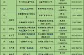 """蘭州市關于""""e租寶""""案集資參與人信息核實登記通告"""