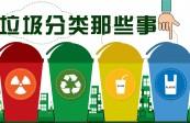 甘肅啟動實施主要城市城區生活垃圾分類工作
