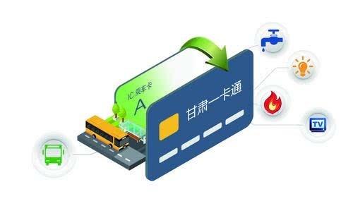 【蘭視頭條】蘭州公交IC卡發售中心部分客服部重新營業